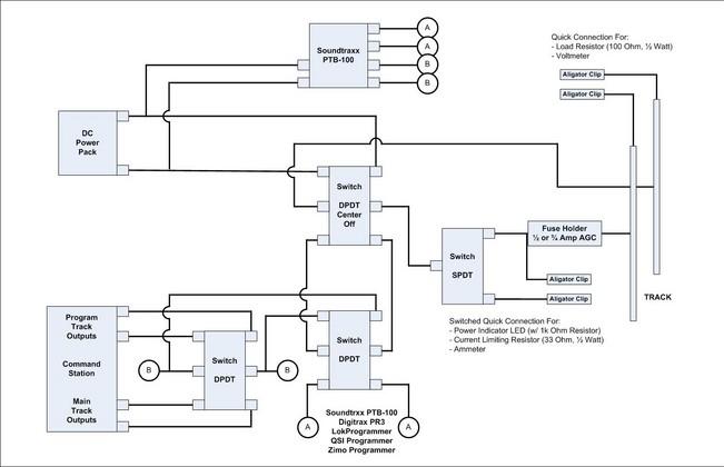 sbs4dcc testing a decoder installation 3 sec